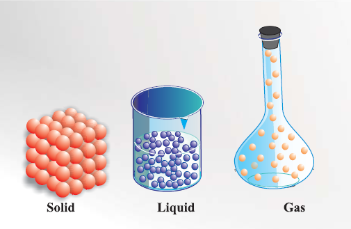 states of matter solids liquids and gases ncert