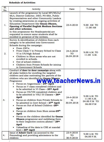 AP School's Mana Vooru-Mana Badi Admission Programme Schedule, Guidelines 2018