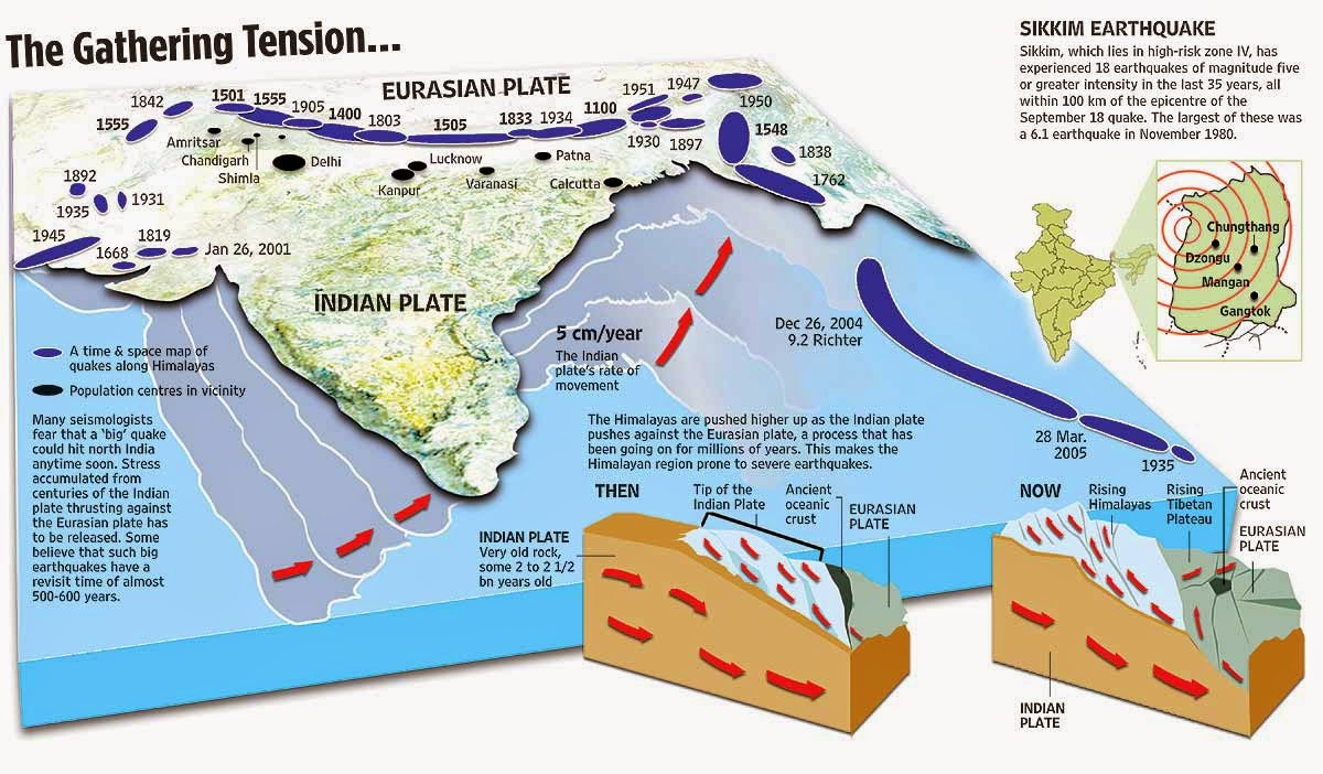 Nepal Earthquake Map.What Caused The Nepal Earthquake