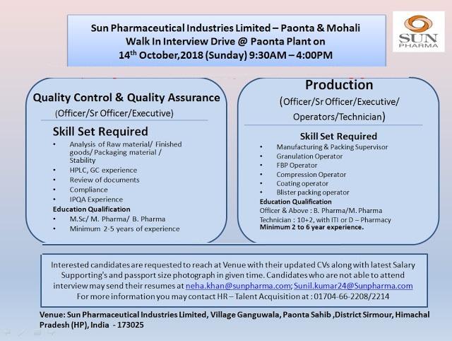 What is HPLC Pharma QCQA t