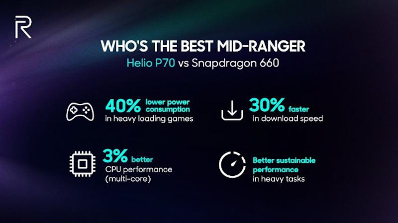Helio P70 vs Snapdragon 660