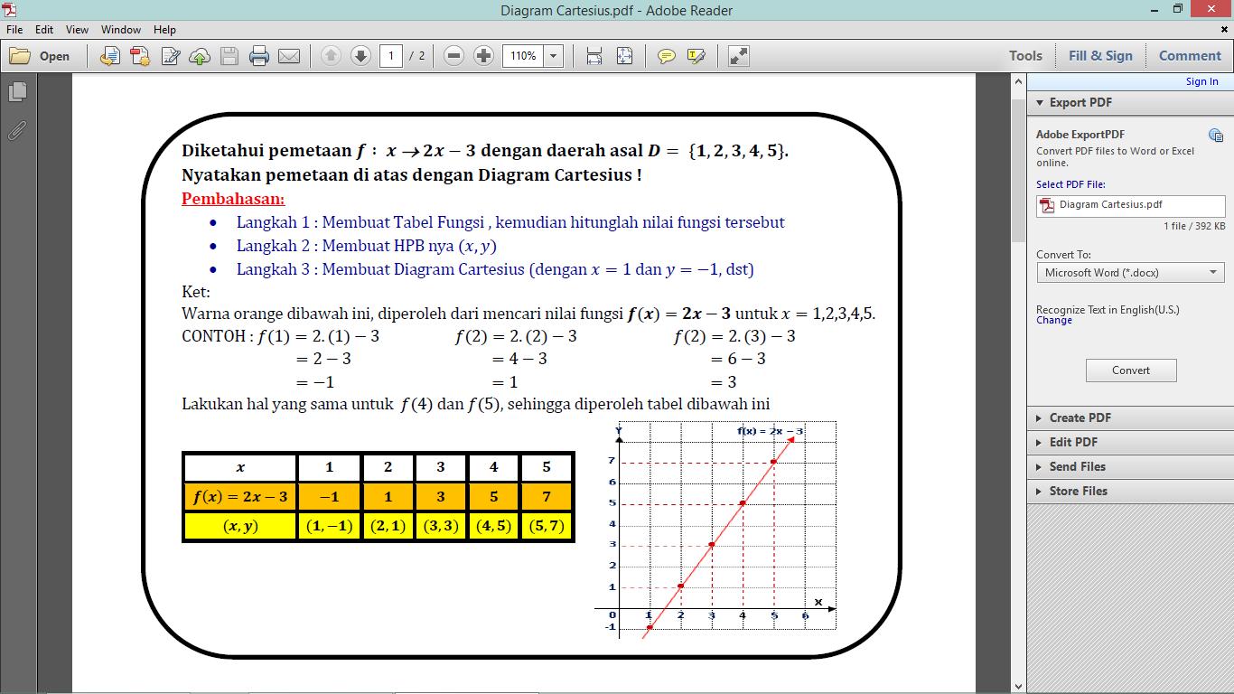 Diagram cartesius matematika kita selain itu bisa juga dilihat postingan saya terdahulu tentang bagaimana membuat diagram cartesius berikut soal dan pembahasan diagram cartesius terkait ccuart Gallery