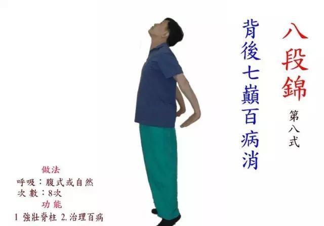 """補腎扶陽大法:""""顛腳跟""""(背後七顛百病消)"""