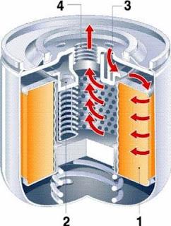 Cambiar filtro aceite mostoles, cambio aceite filtro mostoles