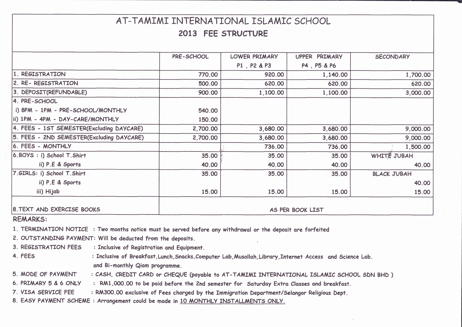 EXAM TIME TABLE - PRE SCHOOL TO SECONDARY | AT-TAMIMI