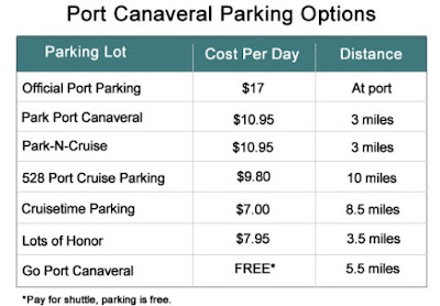 Port Canaveral Cruise Parking Guide 2018