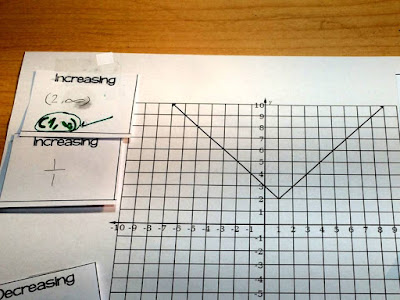 absolute value graph activity