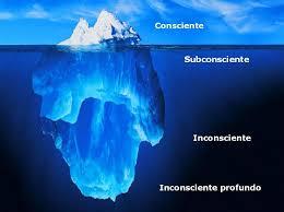 Resultado de imagen de consciente inconsciente subconsciente