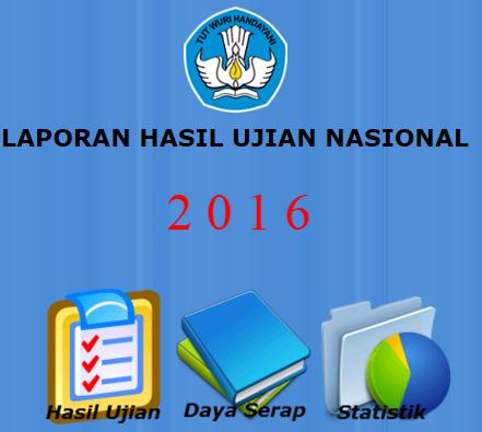 Kriteria Lulus Ujian Nasional Smp Mts Sma Ma Mk Tahun 2016 Sharing Informasi