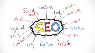 SEO Services Orange County: The Early Days of Search Engines