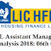 LIC HFL Assistant Managers Exam Analysis 2018: 06th October