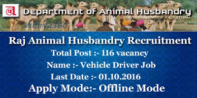 http://recruitmentaz.blogspot.in/2016/09/rajasthan-animal-husbandry-drivers-jobs.html