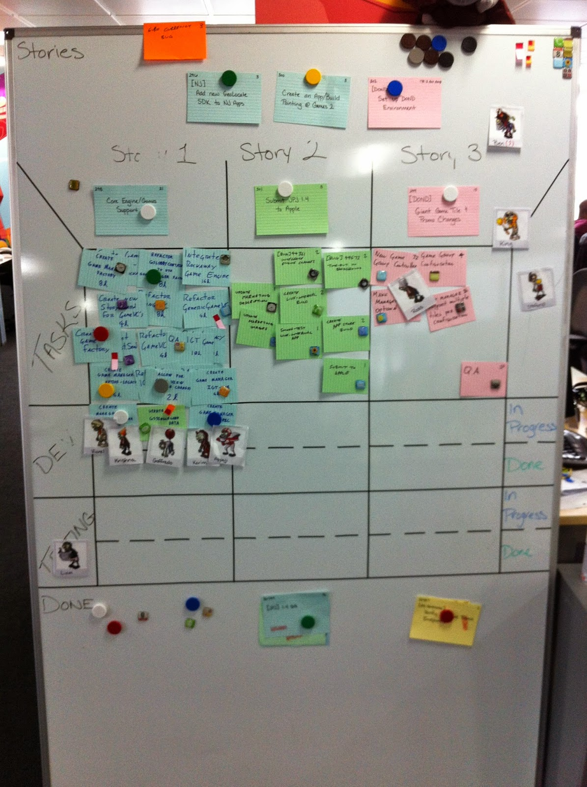 Zombie Team, Funnel Task Board