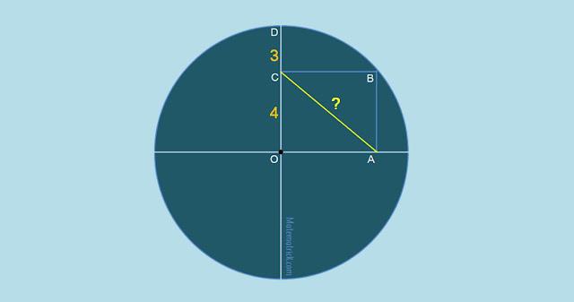 teka teki matematika lingkaran