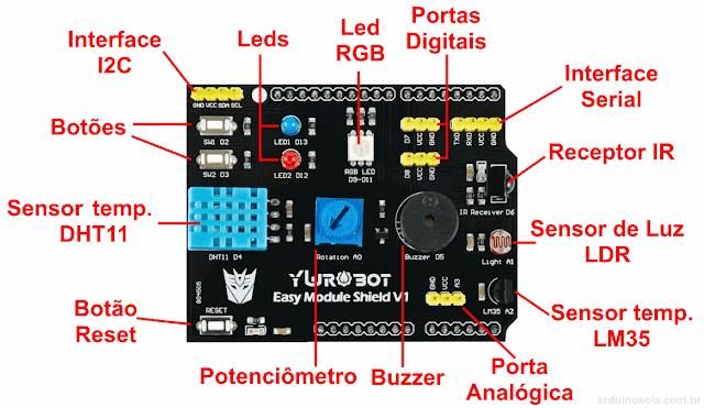 Shield Arduino Multifunções - Detalhes