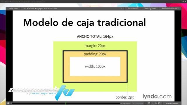 Curso Maquetación web aplicada para diseñadores