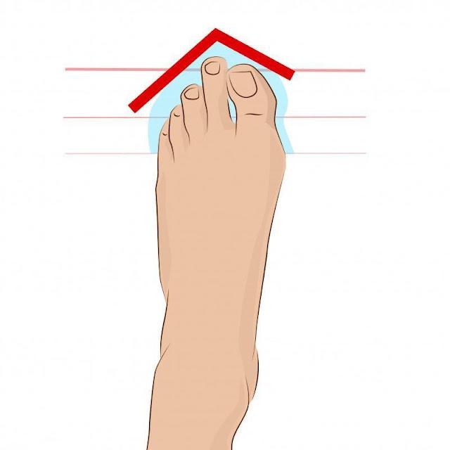 Το ελληνικό πόδι