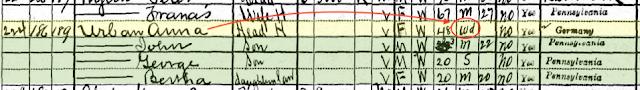 Anna Urban, John Urban, George Urban, Bertha Clayton Urban, 1930 US census Rockledge PA