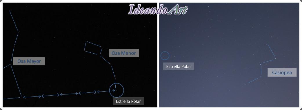 Localizando Estrella Polar