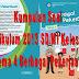 Kumpulan Soal Kurikulum 2013 SD/MI Kelas IV Semester 1 Tema 4 Berbagai Pekerjaan Format Microsoft Word