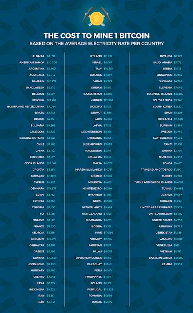 2-ilvstranger-bitcoin-cost-per-country-Elitefixtures.com