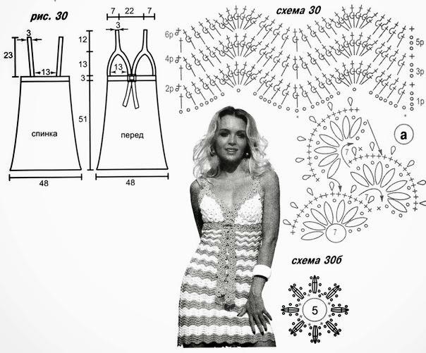 Patrón de vestido
