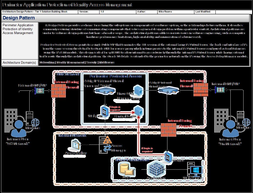 Barracuda Networks Visio Stencils Related Keywords & Suggestions