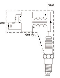 TTEC-4848 Sensors by Tung: All about the ignition system