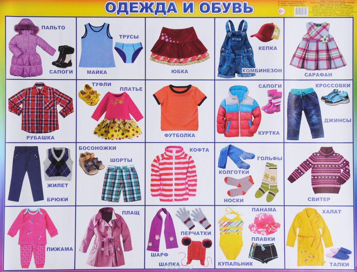 Рождения, картинки предметы одежды для мальчиков и девочек