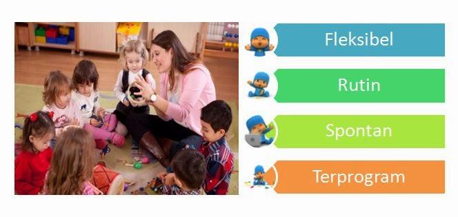 Konsep Pengembangan Pembiasaan Anak Usia TK