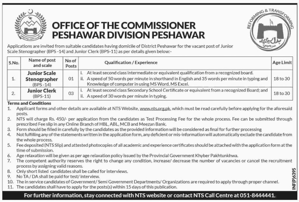 Office Of The Commissioner Peshawar Jobs  November 2017