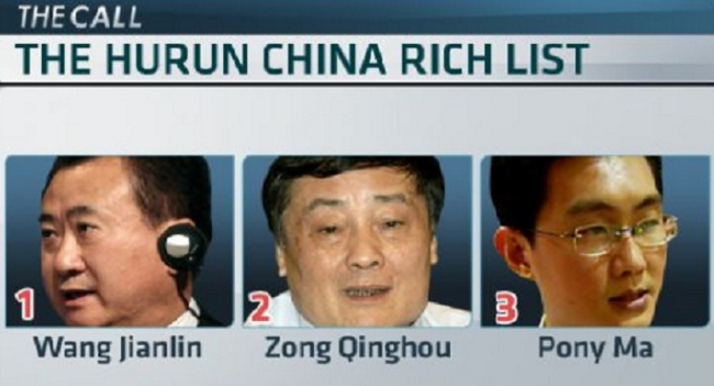 chinese billionaire list 2015