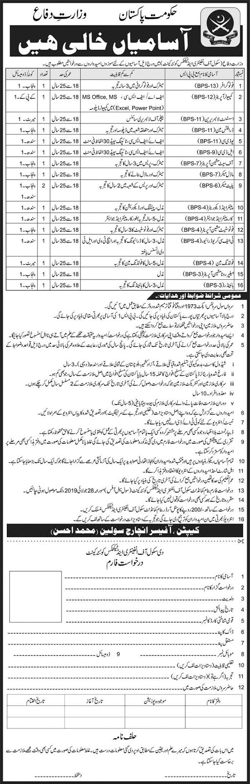 Jobs In Ministry Of Defence Govt Of Pakistan 2019