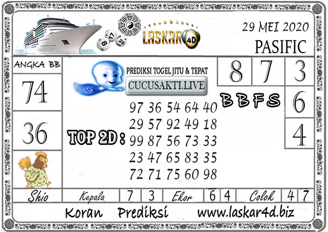 Prediksi Togel PASIFIC LASKAR4D 29 MEI 2020