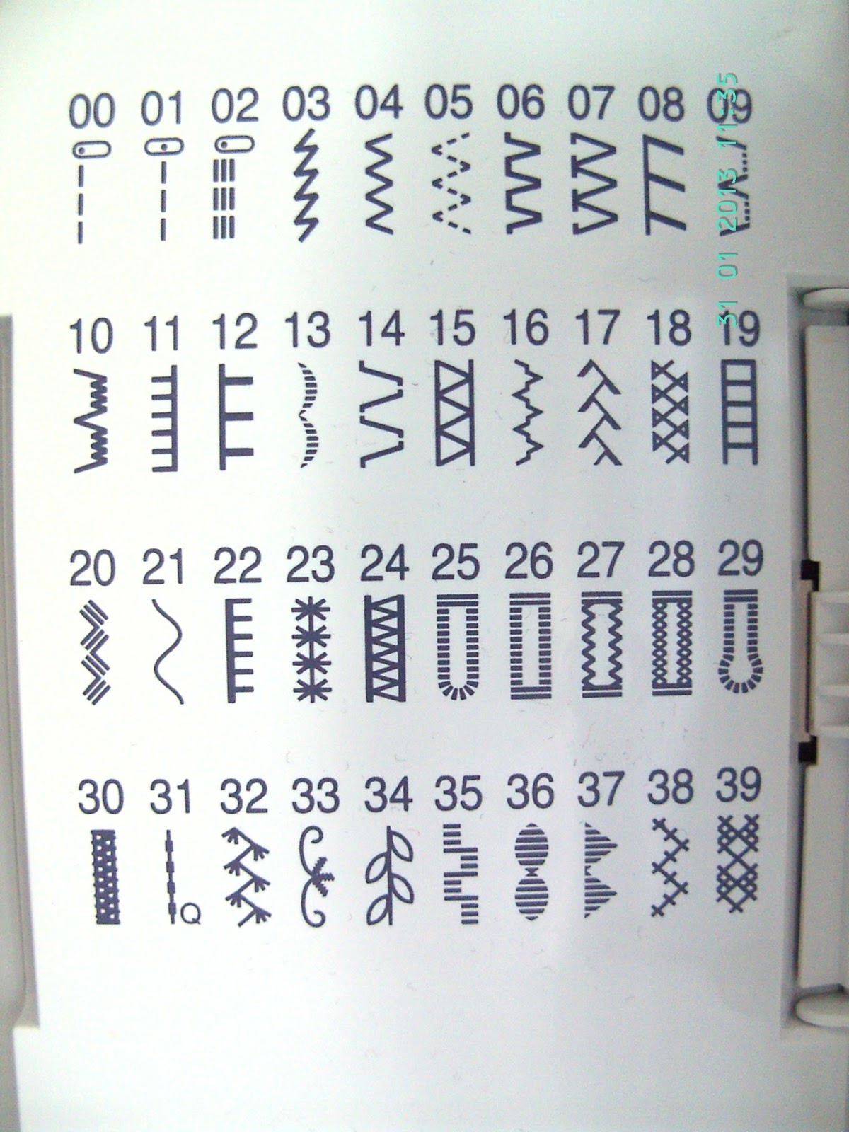 The meaning of the symbols on your sewing machine biocorpaavc
