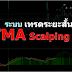 ระบบเทรดระยะสั้น Scalping Forex คู่เงิน GBPJPY M1