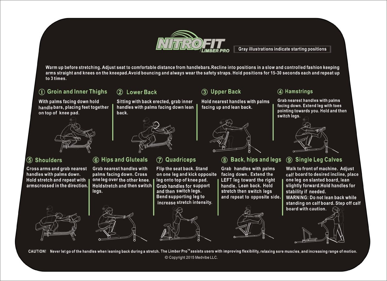 Health And Fitness Den Nitrofit Limber Pro Stretch Machine Review