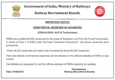 Rrb - notice, alp and technician notice of rrb