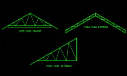 Pasang Plafon Baja Ringan Rangka Atap Tunggal Mandiri Truss: About Truss