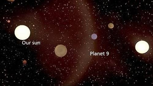El Planeta 9 puede ser un exoplaneta.