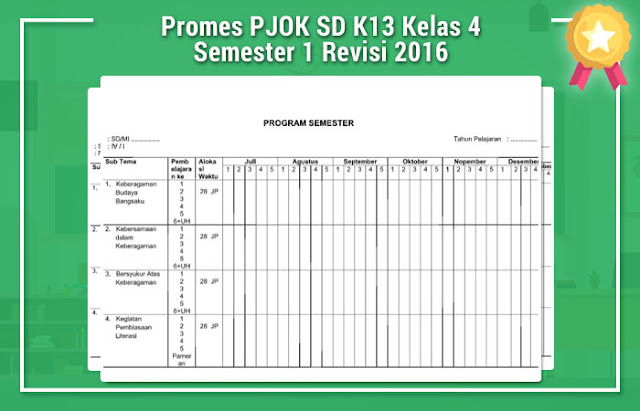 Promes PJOK SD K13 Kelas 4 Semester 1 Revisi 2016