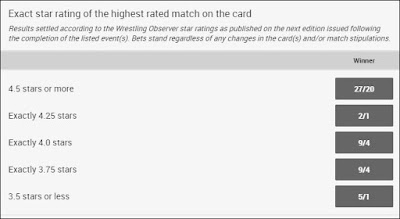 Wrestling Observer Extreme Rules 2018 Star Ratings Betting