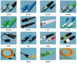 Konektor Fiber Optic