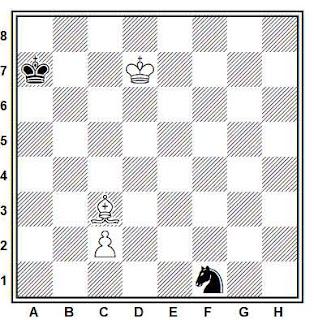 Estudio artístico de ajedrez compuesto por H. F. Blandford (1º premio, Springaren 1949)