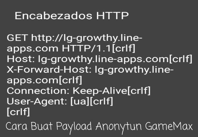 Cara Payload GameMax Telkomsel AnonyTun Terbaru 2019