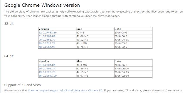 Download Google Chrome Offline full link mọi phiên bản