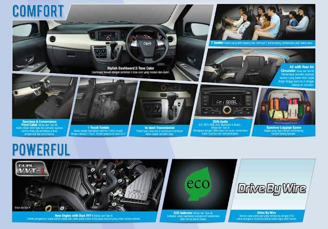Interior Daihatsu sigra, Interior sigra, Interior mobil daihatsu, Interior mobil sigra,