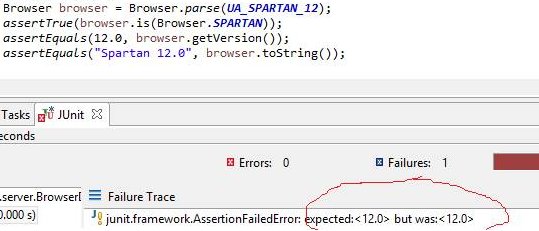 JUnit assertion error