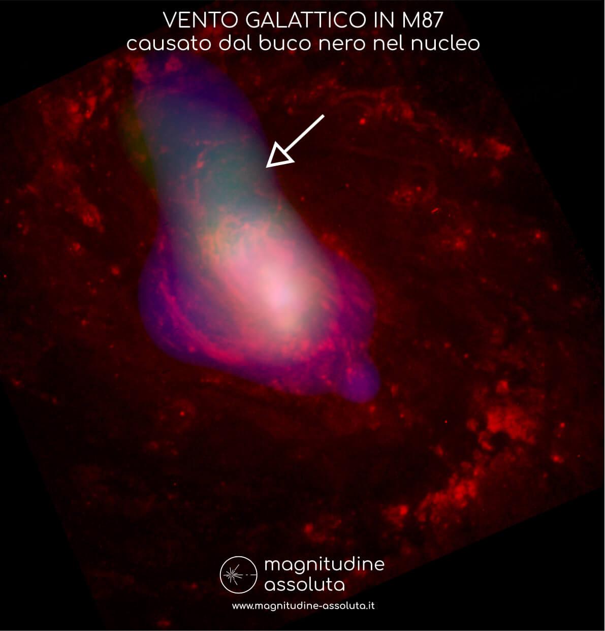 Foto Nasa che riprende il nucleo della galassia M87 con un vento galattico che fuoriesce dalla zona del nucleo generato dal buco nero super massiccio che si trova nel centro galattico