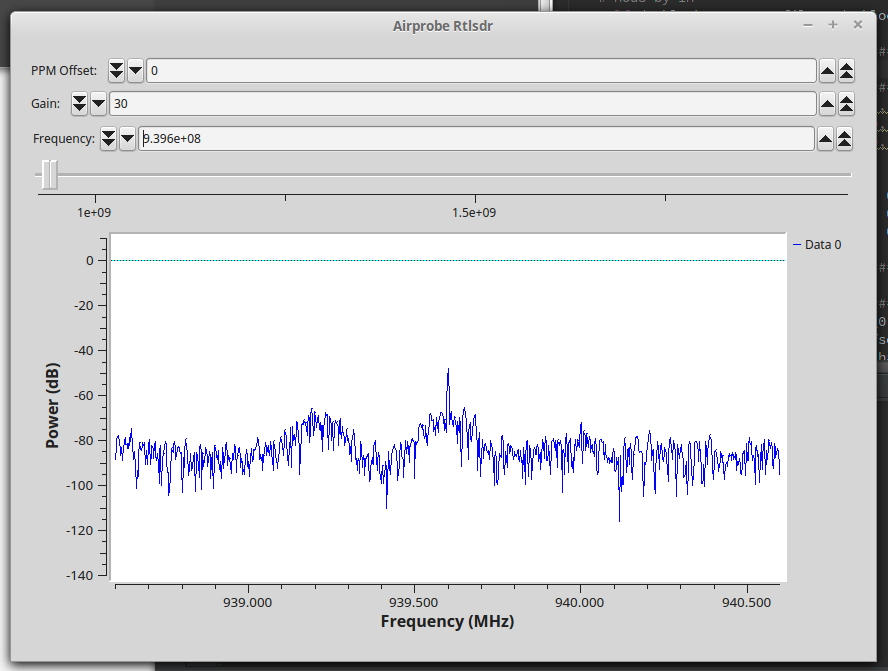 Technical ramblings: Airprobe-rtlsdr DC spike
